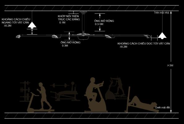 Quy trình các bước lắp đặt Quạt trần công nghiệp hvls